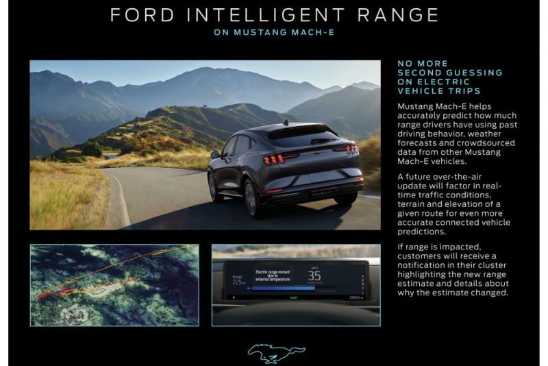 Mach E intelligent range b1000x667